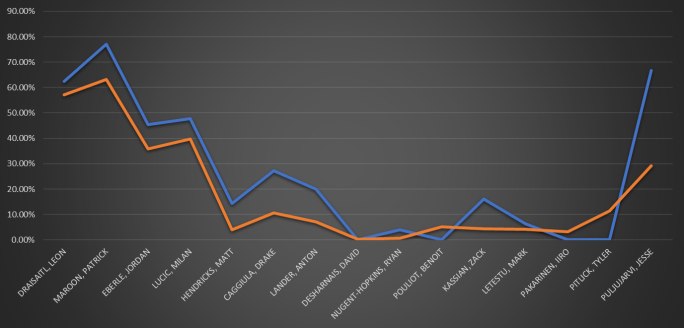 Line Chart.png